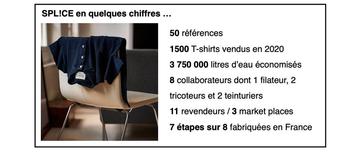 Portrait : Marion Lemaire, actrice engagée pour la filière lin française